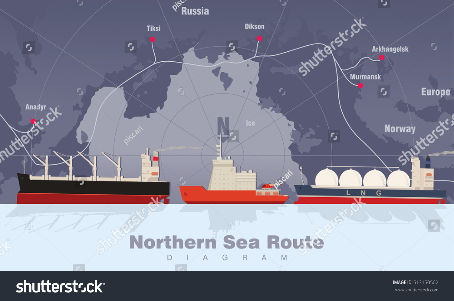 hight resolution of commercial vessels in the arctic cargo ship ice breaker lng carrier arctic ports freight vessels logistic infographic northern sea route diagram