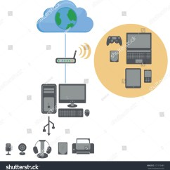 Fios Telephone Wiring Diagram Kenwood Radio Ear Mic Verizon Work Interface Device Directv Genie