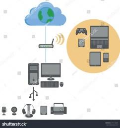 verizon fios phone wiring diagram verizon moca wiring  [ 1500 x 1543 Pixel ]