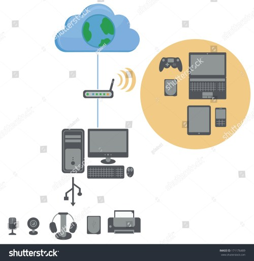small resolution of verizon fios phone wiring diagram verizon moca wiring