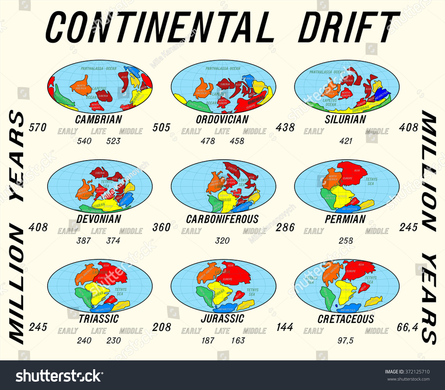 Continental Drift Planet Earth Continents 570 Stock Vector