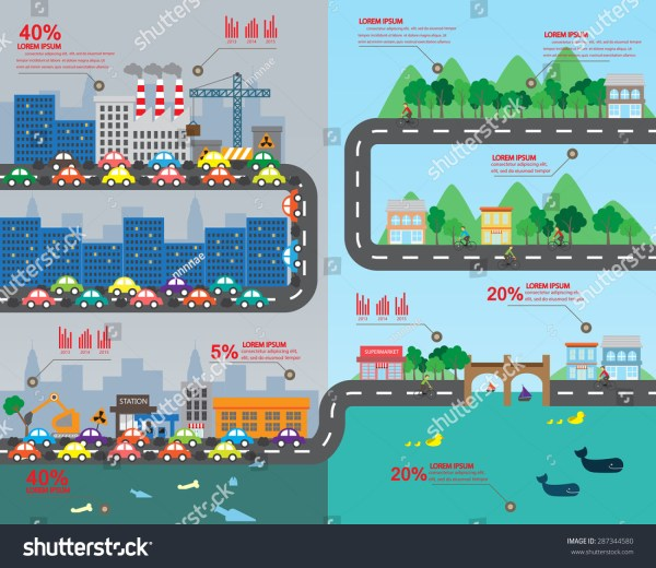 Sustainable City and Countryside