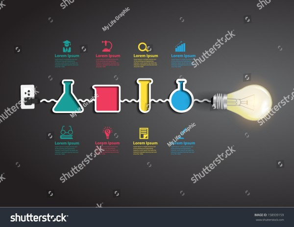 Chemistry Science Light