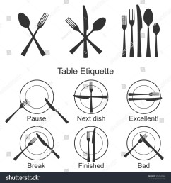 cutlery and signs of table etiquette set vector illustration icons for catering facilities  [ 1500 x 1600 Pixel ]