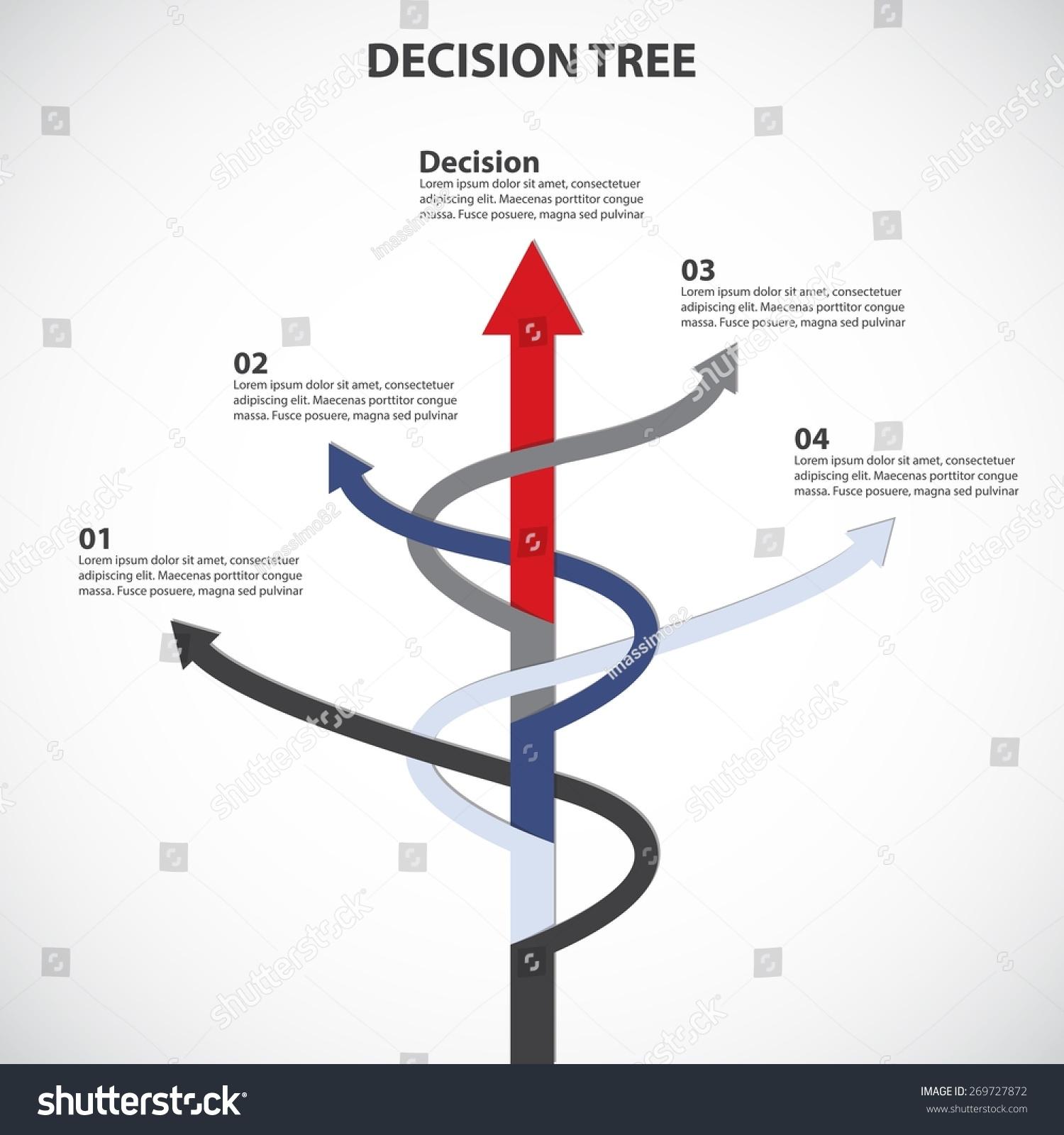 shrub graphic symbols diagram toyota land cruiser headlight wiring decision tree chart vector infographic stock