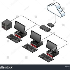 Wired Home Network Diagram Volvo Wiring Diagrams S60 Lehz Ortholinc De Simple Broadband Modem Stock Vector Royalty Rh Shutterstock Com