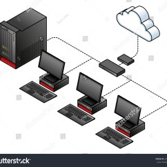 Wired Home Network Diagram Dana 80 Rear Axle Simple Broadband Modem Stock Vector