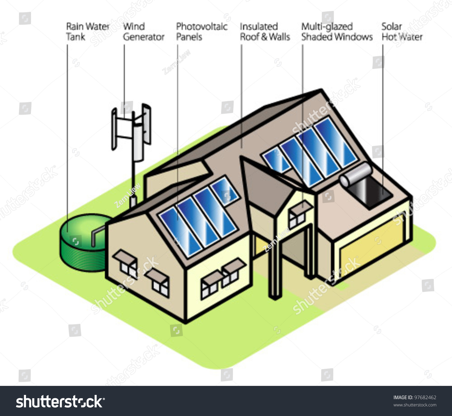 house insulation diagram strategic planning framework sustainable labelled elements arerainwater