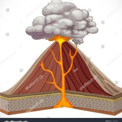 Volcanic Fracture Diagram Poulan Pro Chainsaw Parts Volcano Isolated On White Background Stock Vector