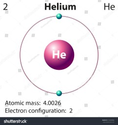 images of helium diagram [ 1500 x 1590 Pixel ]