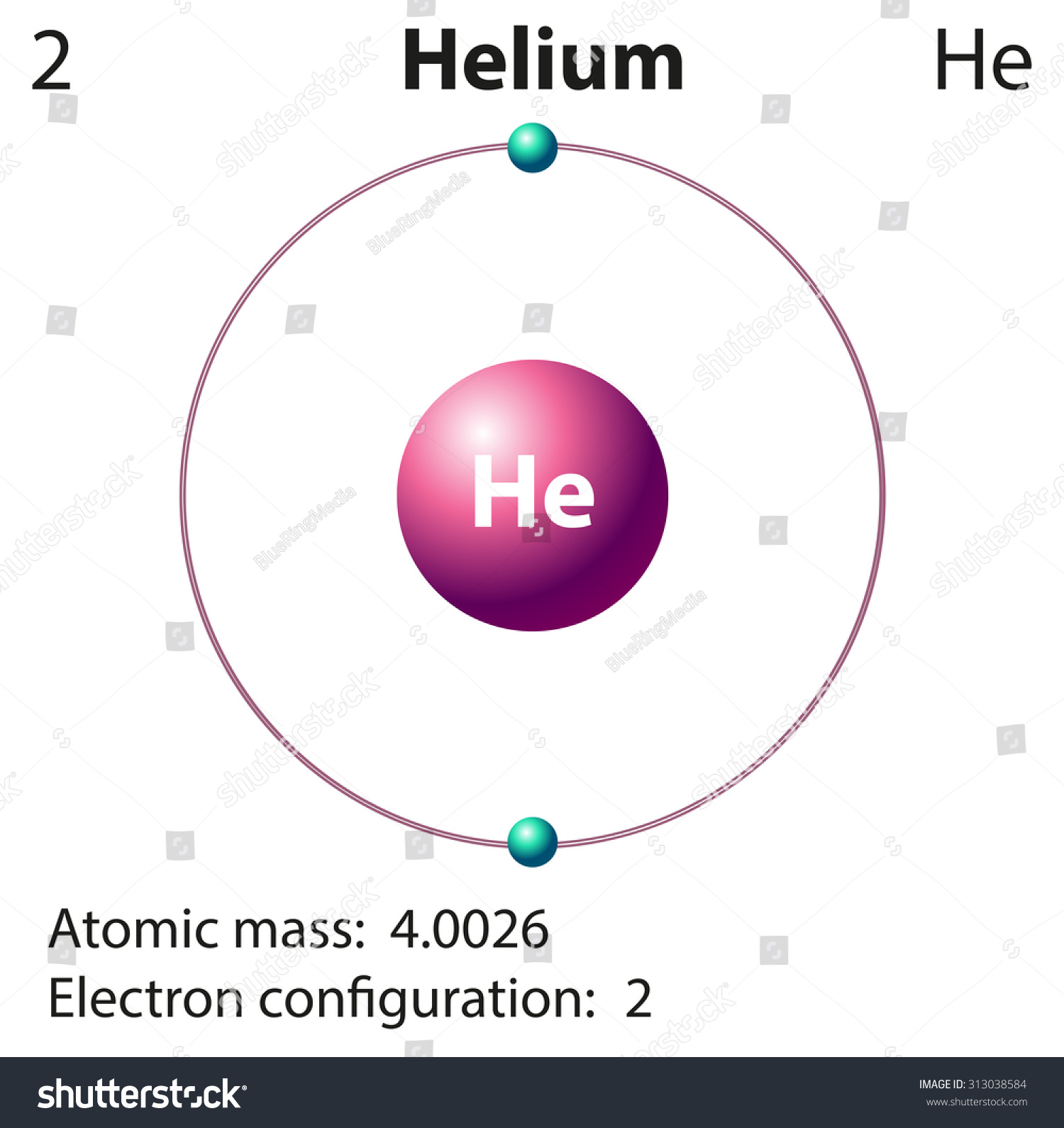 hight resolution of images of helium diagram
