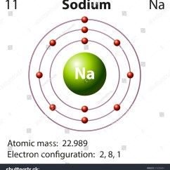 Sodium Atom Diagram How To Draw Sfd And Bmd Representation Element Illustration Stock