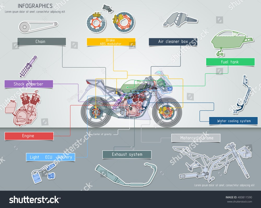 medium resolution of diagram systems in sports motor bike vector illustration eps 10
