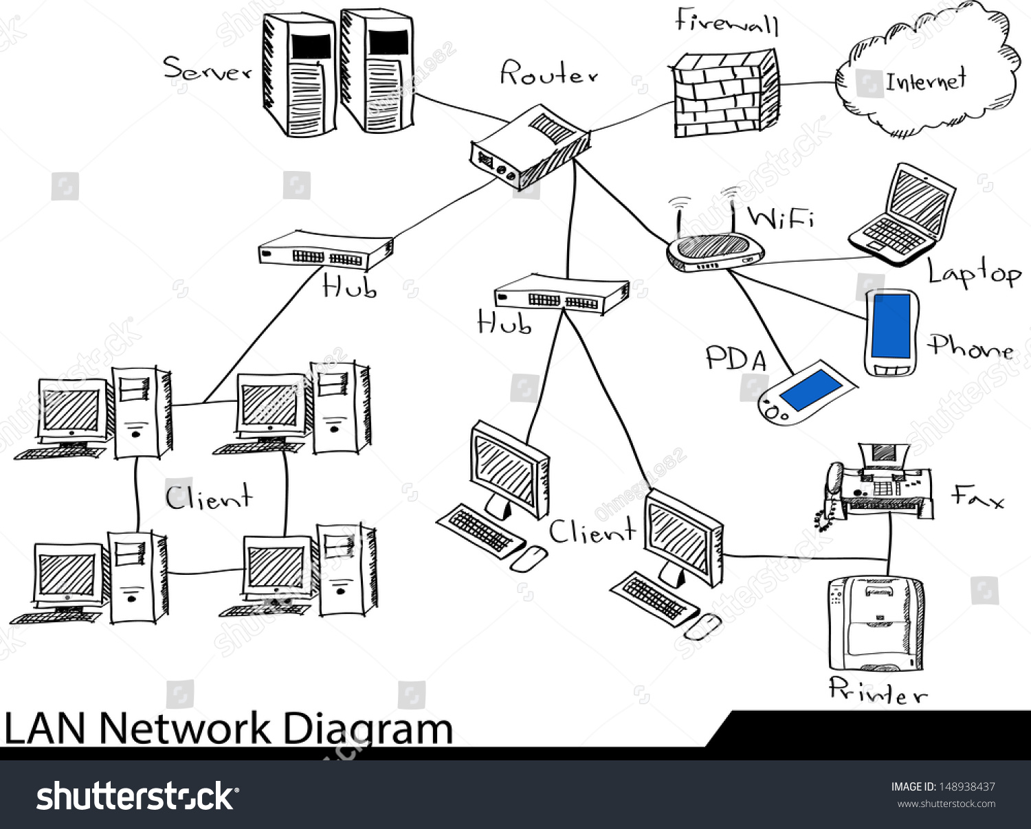 ids network diagram 2007 ford fusion speaker wiring doodle lan vector illustrator stock