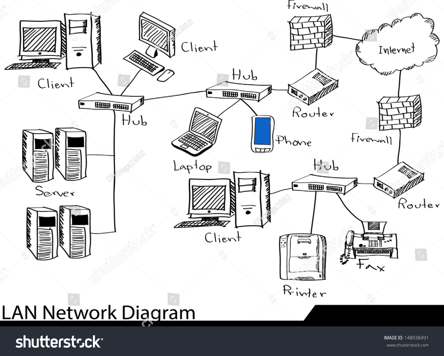 ids network diagram what is a grouped frequency doodle lan vector illustrator stock