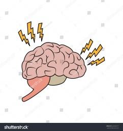 drawing brain human pain sick organ  [ 1500 x 1600 Pixel ]