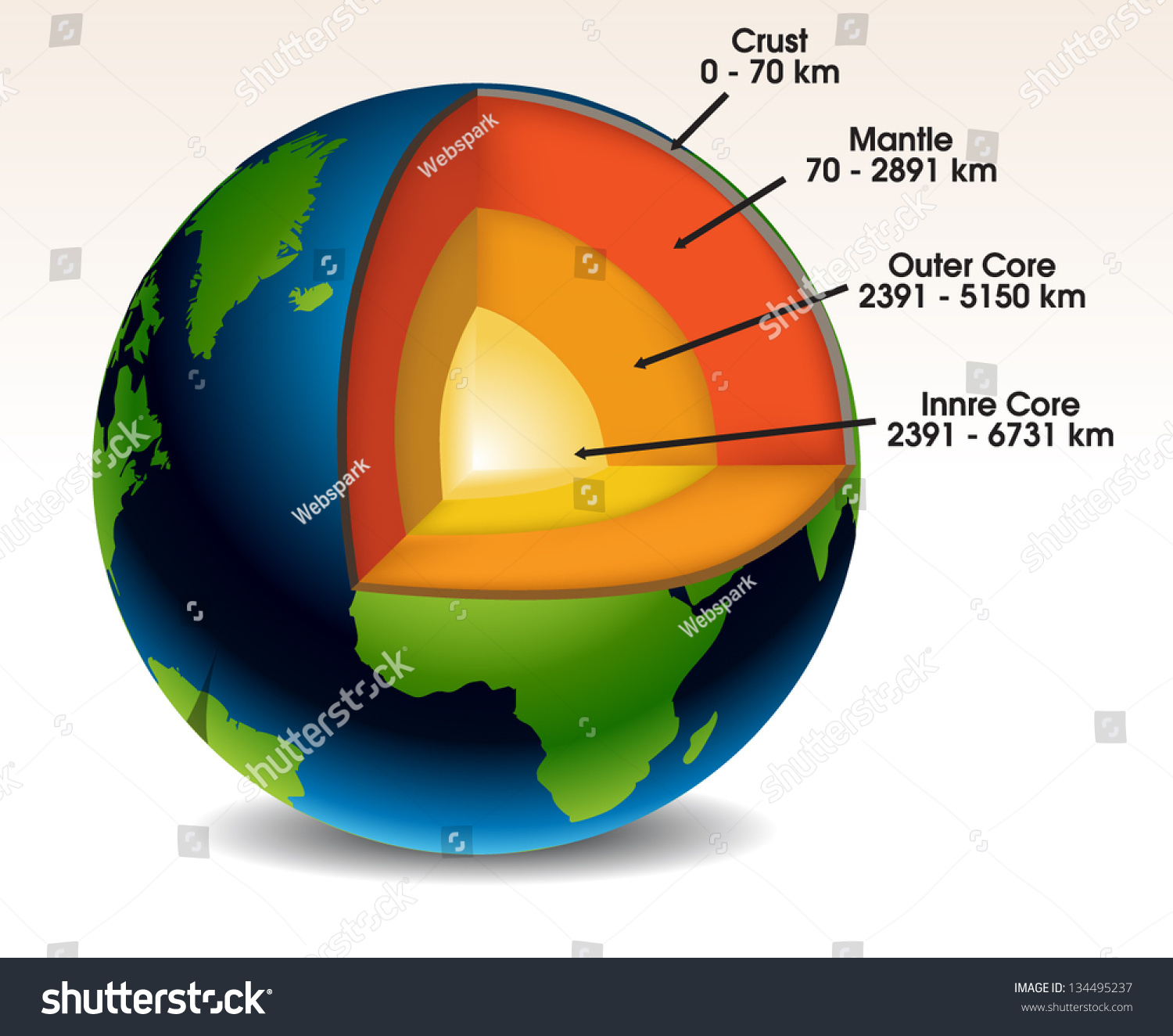 Earth Structure Eps10 Stock Vector
