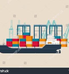 empty cargo ship under crane bridge in the container terminal logistics and transportation concept  [ 1500 x 1168 Pixel ]