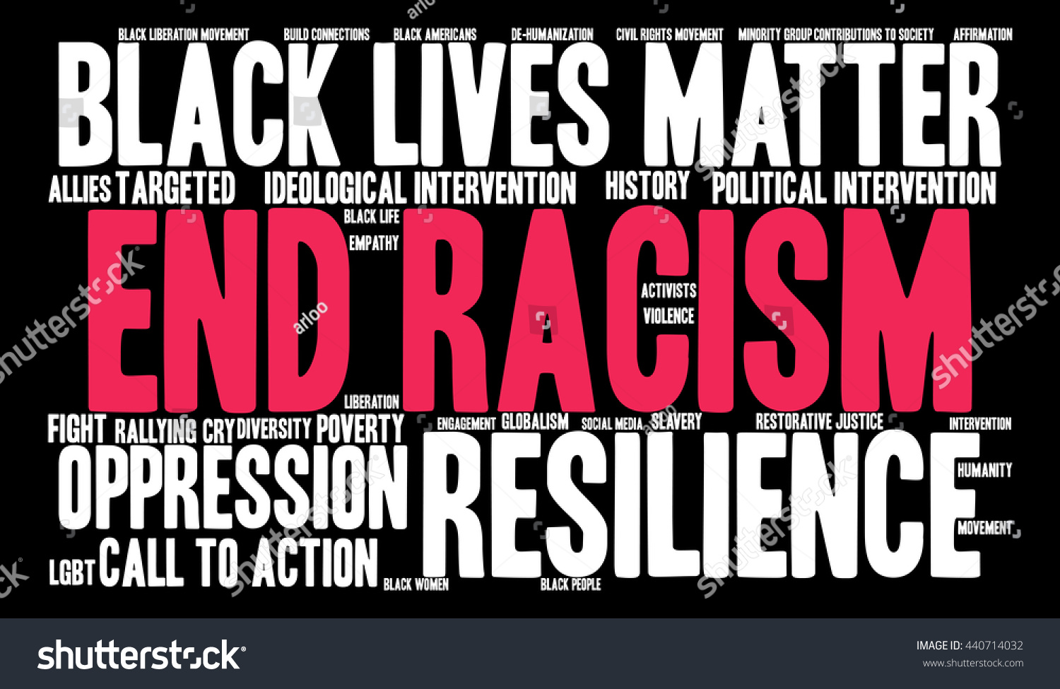 End Racism Word Cloud On A Black Background. Stock Vector Illustration 440714032 : Shutterstock