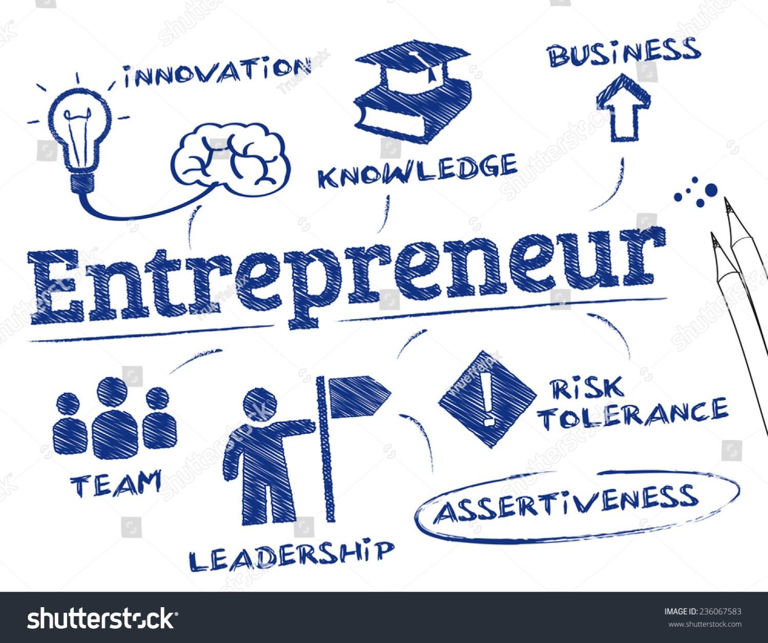 Entrepreneur Chart Keywords Icons Stock Vector (Royalty Free) 236067583