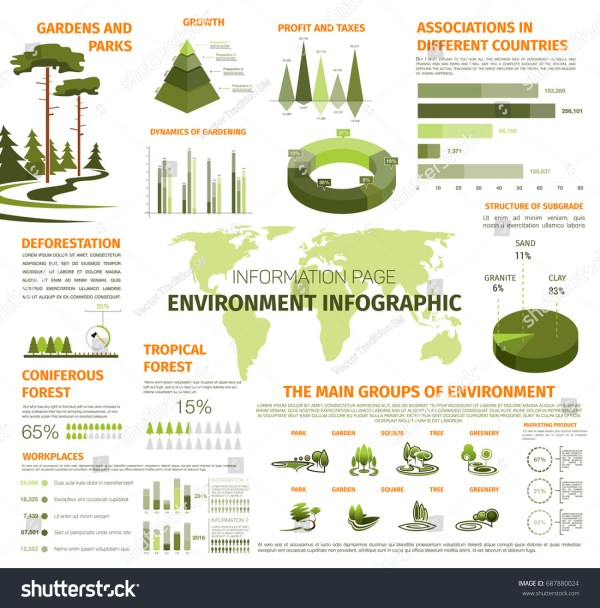 Environment Ecology Infographics Template Vector Design