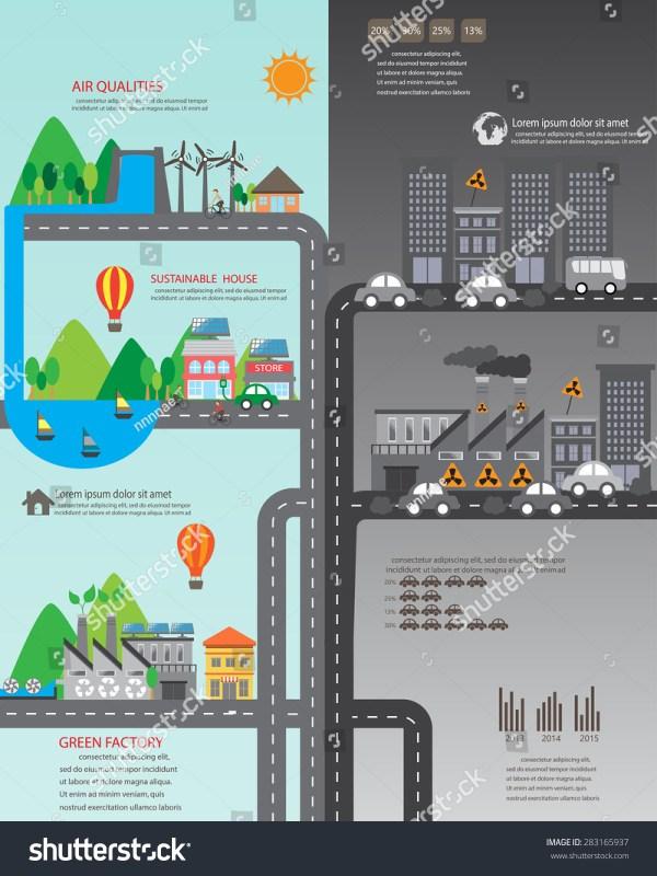 Environment Ecology Infographic Elements Environmental