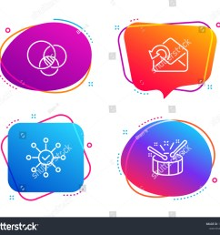 euler diagram send mail and survey check icons simple set drums sign relationships [ 1500 x 1314 Pixel ]