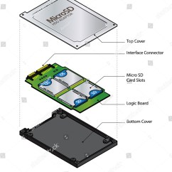 Hard Drive Diagram Measurement Of Tennis Court With Exploded A Microsd Cards To Disk