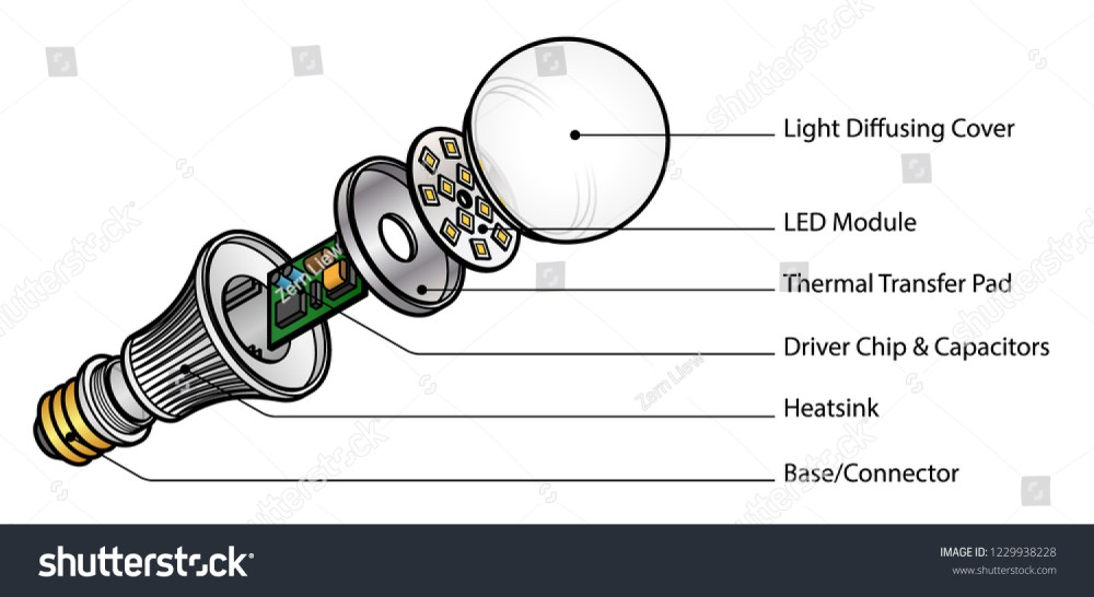 medium resolution of exploded diagram of an led light emitting diode lightbulb