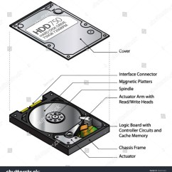 Hard Drive Diagram Wiring For Stanley Garage Door Opener Exploded View Disk Hdd Stock Vector 98487260