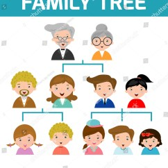 How Do I Draw A Family Tree Diagram Three Phase Motor Contactor Wiring Members On Genealogical Stock Vector