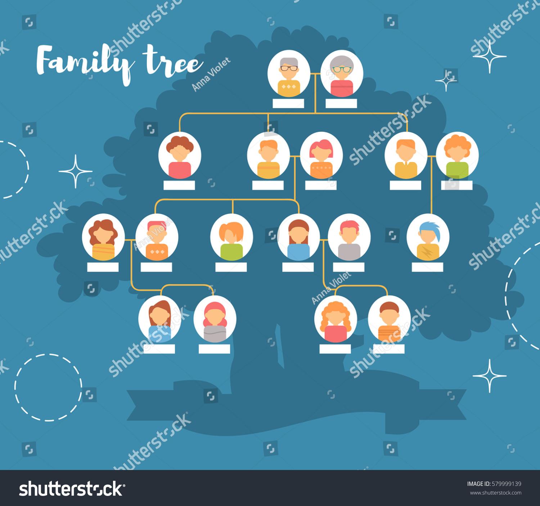Family Tree Genealogy Pedigree Vector Illustration Stock