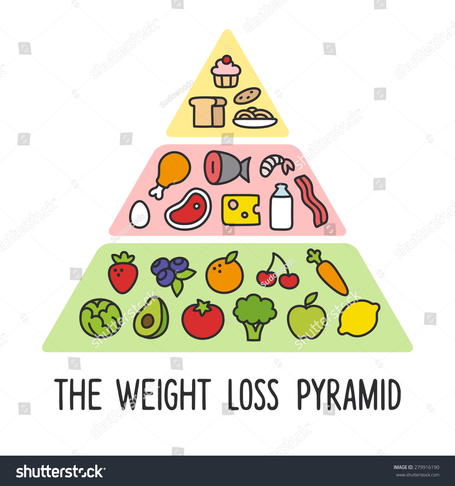 diagram food guide car wiring pyramid concept targeted weight stock vector