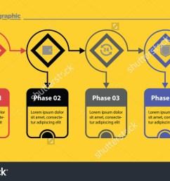 four options process chart slide template business data flow diagram design  [ 1500 x 943 Pixel ]