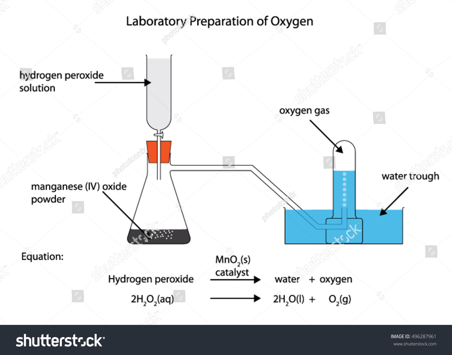 diagram of manganese house fuse box wiring fully labelled laboratory preparation oxygen stock