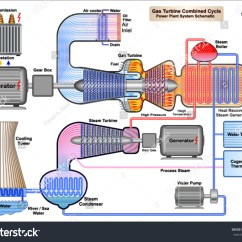 Schematic Diagram Of Steam Power Plant Suzuki Ltr 450 Wiring Gas Turbine Combined Cycle Stock Vector