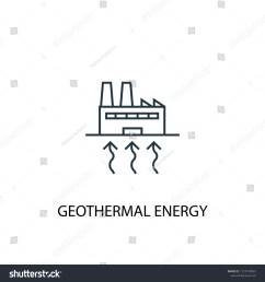 geothermal energy concept line icon simple element illustration geothermal energy concept outline symbol design  [ 1500 x 1600 Pixel ]