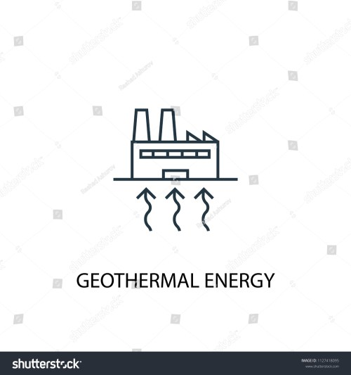 small resolution of geothermal energy concept line icon simple element illustration geothermal energy concept outline symbol design