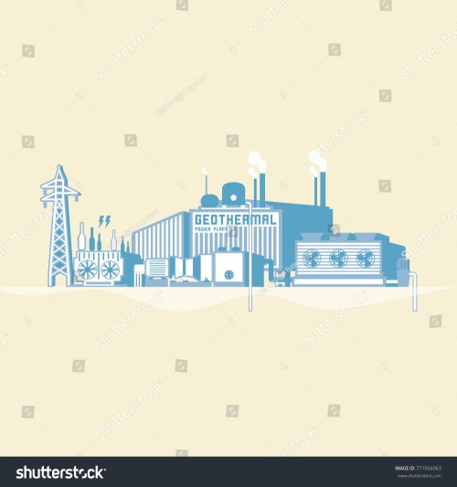 small resolution of geothermal energy geothermal power plant with boiler and seam turbine generate the electric in simple