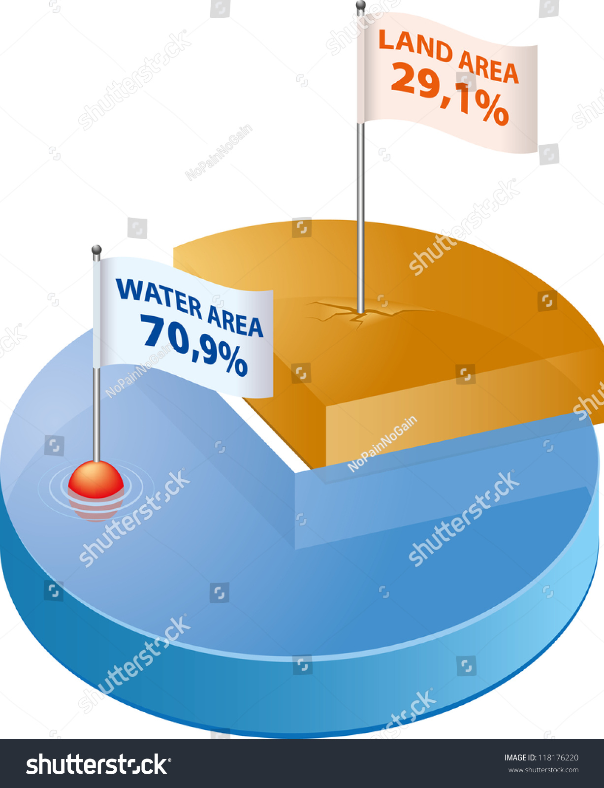 Graph Shows Percentage Ratio Water Land Stock Vector