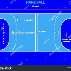 Youth Basketball Court Dimensions Diagram House Wiring Diagrams With Pictures Width Of All Scores Info