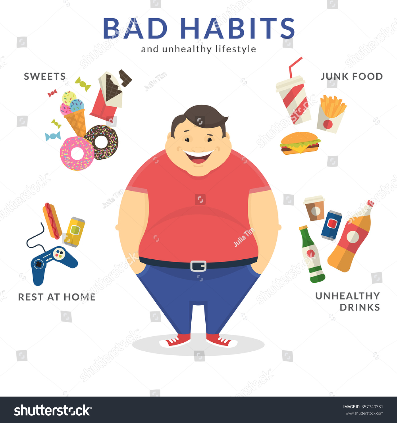 Happy Fat Man Unhealthy Lifestyle Symbols Stock Vector