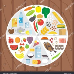 Healthy Plate Diagram Honeywell Thermostat Rth221b1000 Wiring Food Infographic Lifestyle Concept Stock