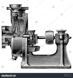 heart centrifugal pump vintage engraved illustration industrial encyclopedia e o lami 1875  [ 1500 x 1548 Pixel ]