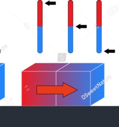 heat flow diagram wiring diagram pass heat flow diagram definition heat flow diagram [ 1500 x 606 Pixel ]