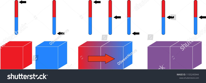 hight resolution of heat flow diagram wiring diagram pass heat flow diagram definition heat flow diagram