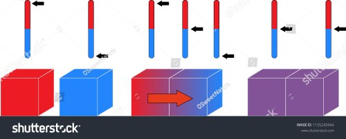 small resolution of heat flow diagram wiring diagram pass heat flow diagram definition heat flow diagram