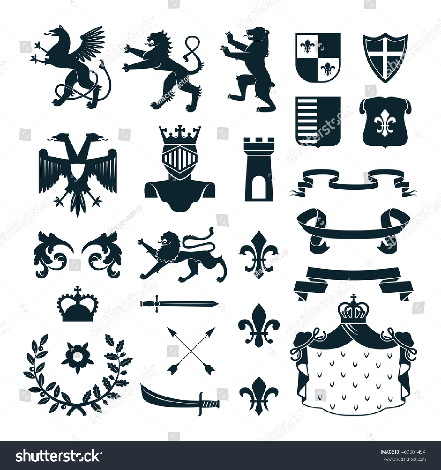 Coat Arms Design Meanings