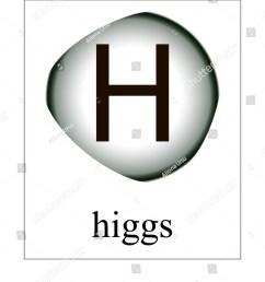 higgs boson vector illustration quantum mechanics elementary particles  [ 1160 x 1600 Pixel ]