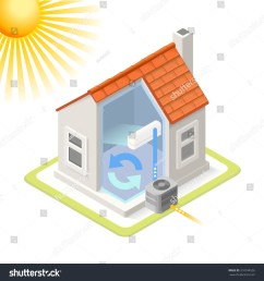 home cooling system air conditioning unit house heating heat pump infographic isometric building 3d diagram  [ 1500 x 1600 Pixel ]